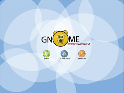 GNOME Mishka